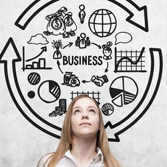 Digital adoption of businesses