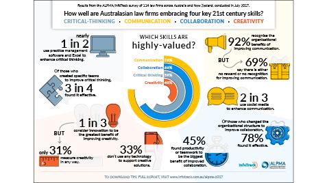 alpma infographic 2017